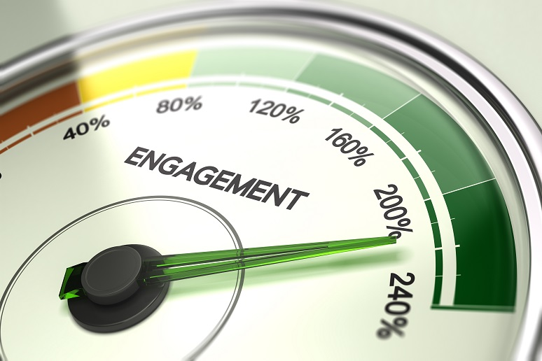 Employee engagement meter